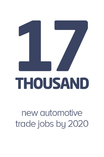 17 000 new outcome trade jobs by 2010