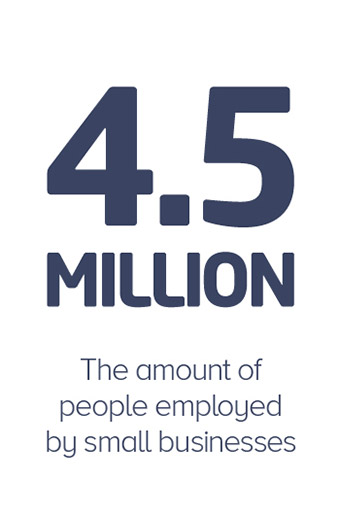 4.5 million people are employed by small businesses