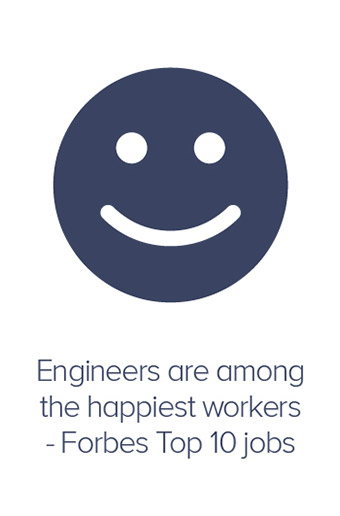 Engineers are among the happiest workers