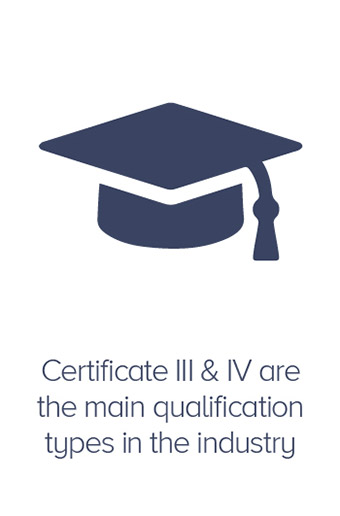 Certificates three and four are the main qualification types in the industry