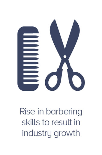 Rise in barbering skills to result in industry growth