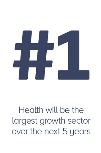 Health will be the largest growth sector over the next 5 years