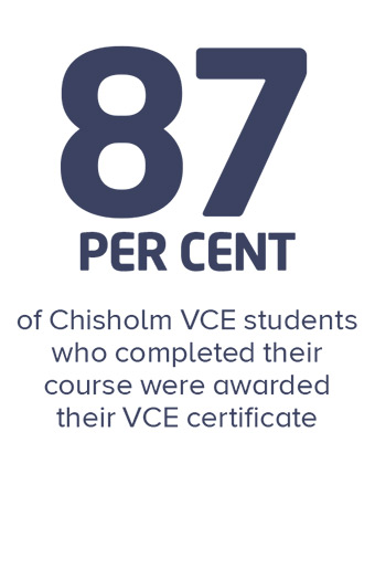 87 per cent of Chisholm VCE students were awarded their vce certificate